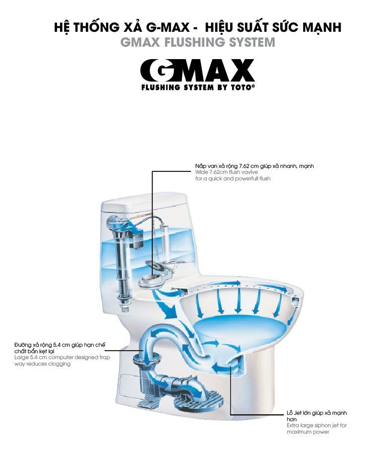 Gmax-02
